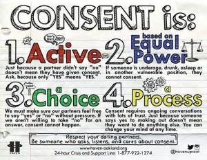 consent is